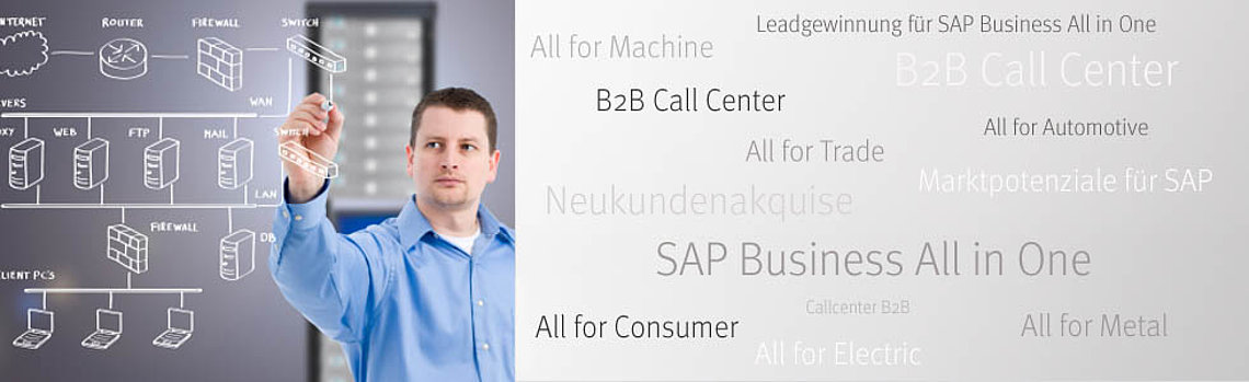 SAP Business All in One mit Saupe Telemarketing